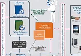 vocollect-voice-software